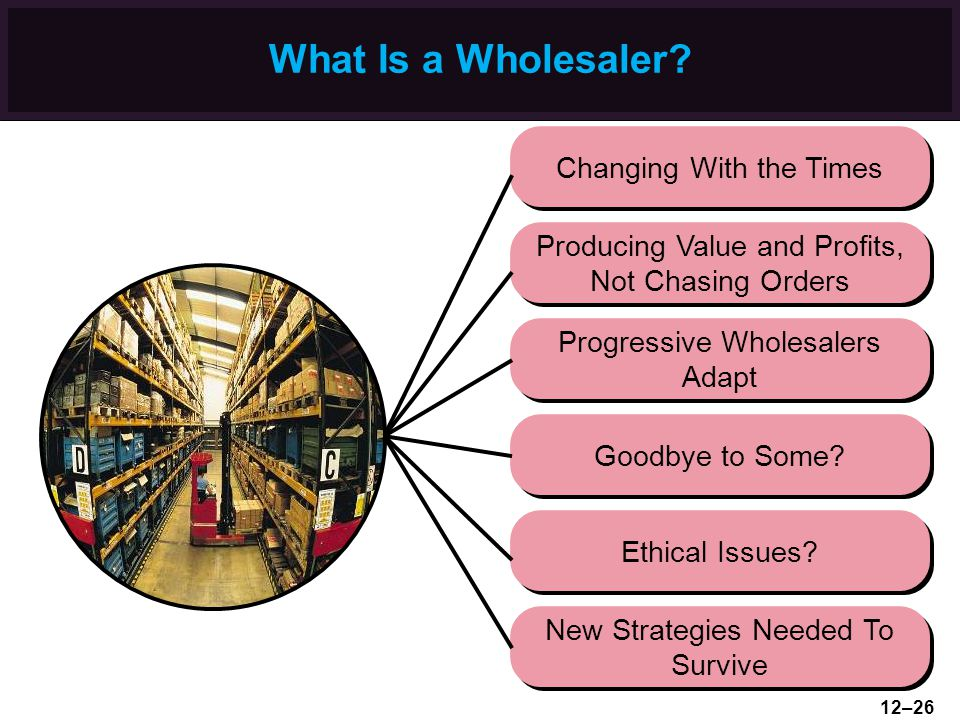 What Is a Wholesaler Changing With the Times