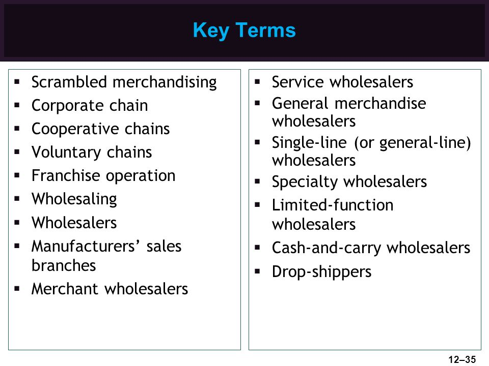 Key Terms Scrambled merchandising Corporate chain Cooperative chains