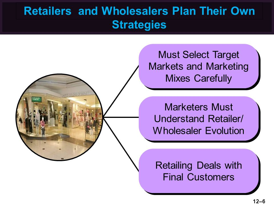 Retailers and Wholesalers Plan Their Own Strategies