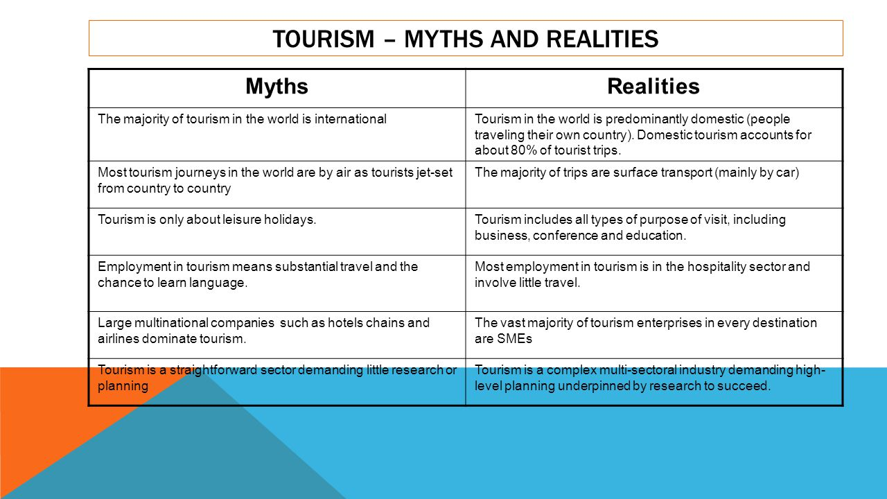Tourism – Myths and Realities