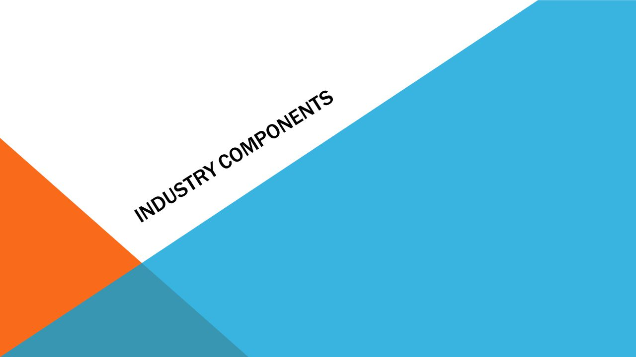 Industry Components