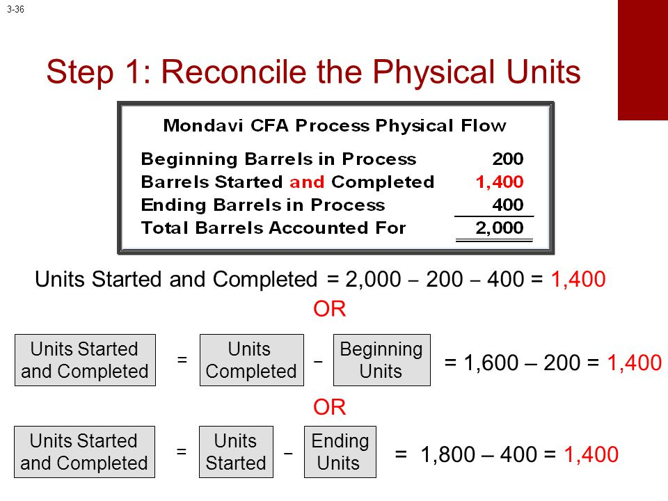 Step 1: Reconcile the Physical Units