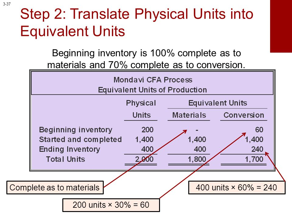 Step 2: Translate Physical Units into Equivalent Units