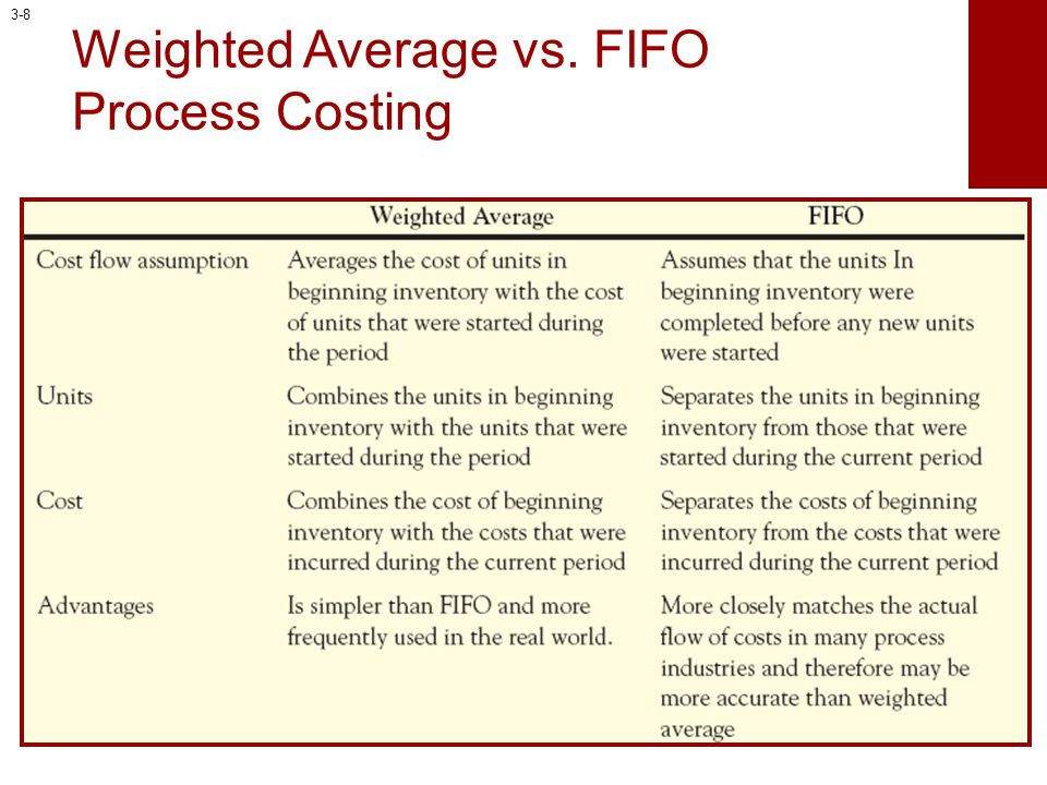 Weighted Average vs. FIFO Process Costing