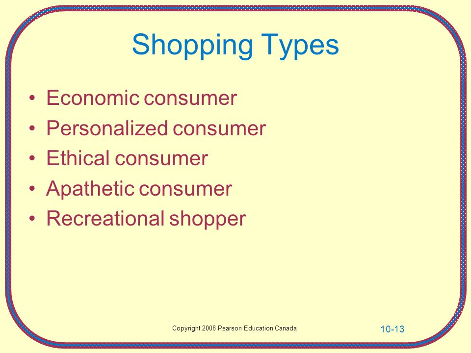 Shopping Types Economic consumer Personalized consumer