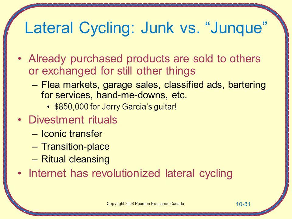 Lateral Cycling: Junk vs. Junque