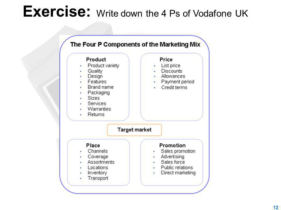 Exercise: Write down the 4 Ps of Vodafone UK