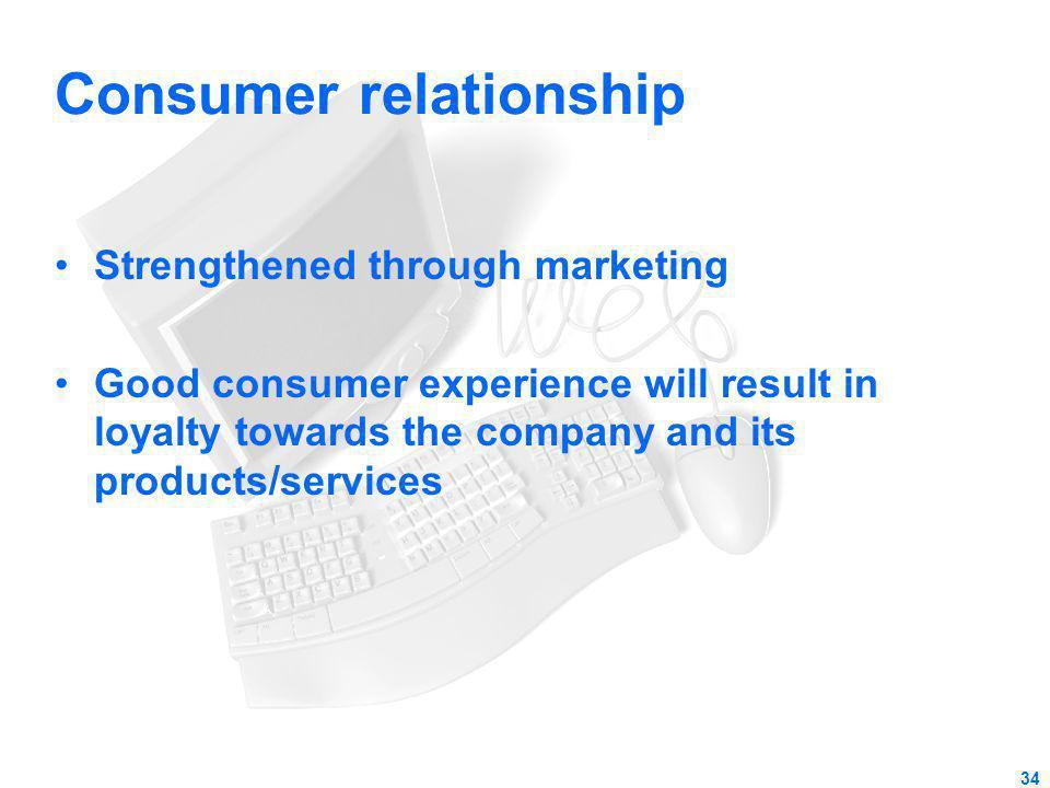 Consumer relationship