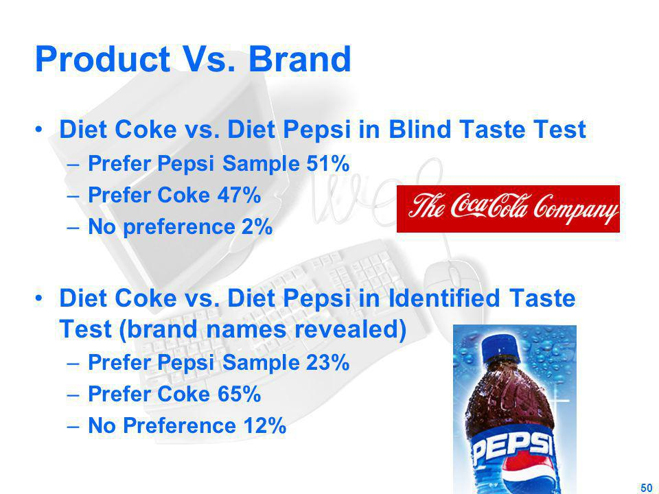 Product Vs. Brand Diet Coke vs. Diet Pepsi in Blind Taste Test