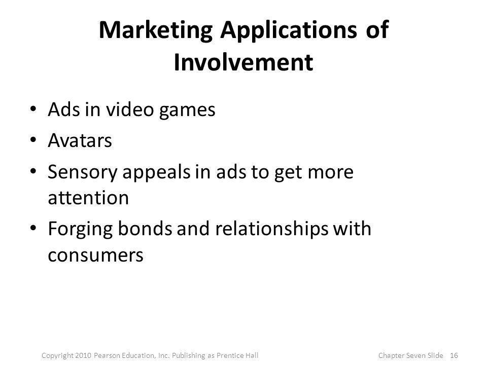 Marketing Applications of Involvement