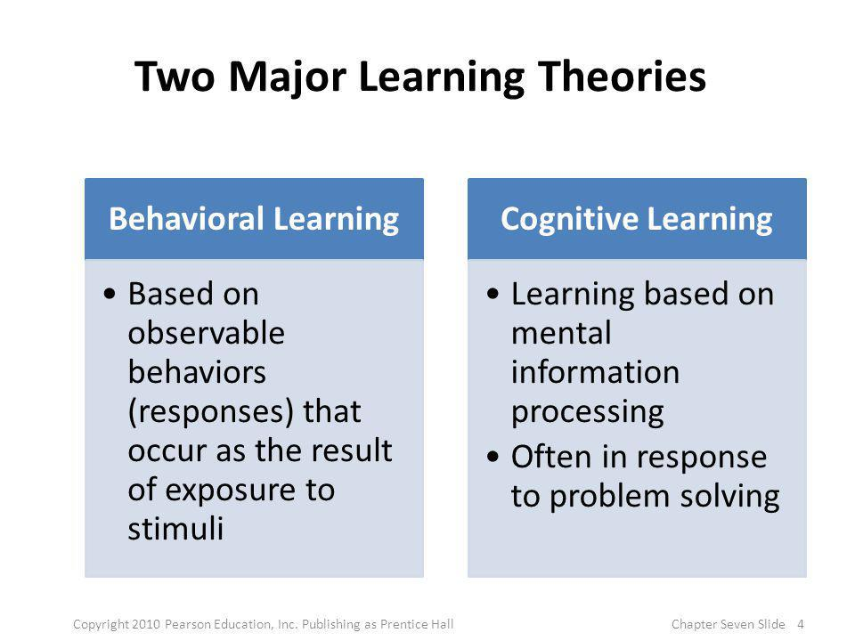 Two Major Learning Theories