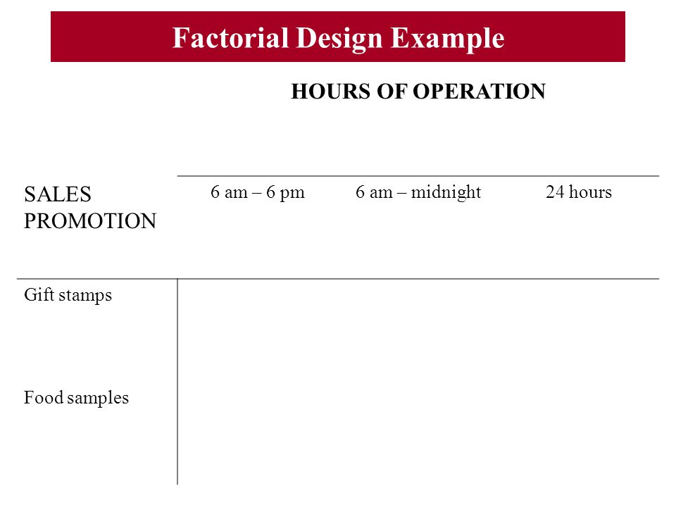 Factorial Design Example