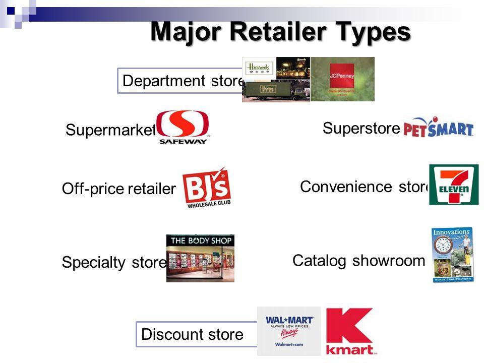 Major Retailer Types Department store Superstore Supermarket