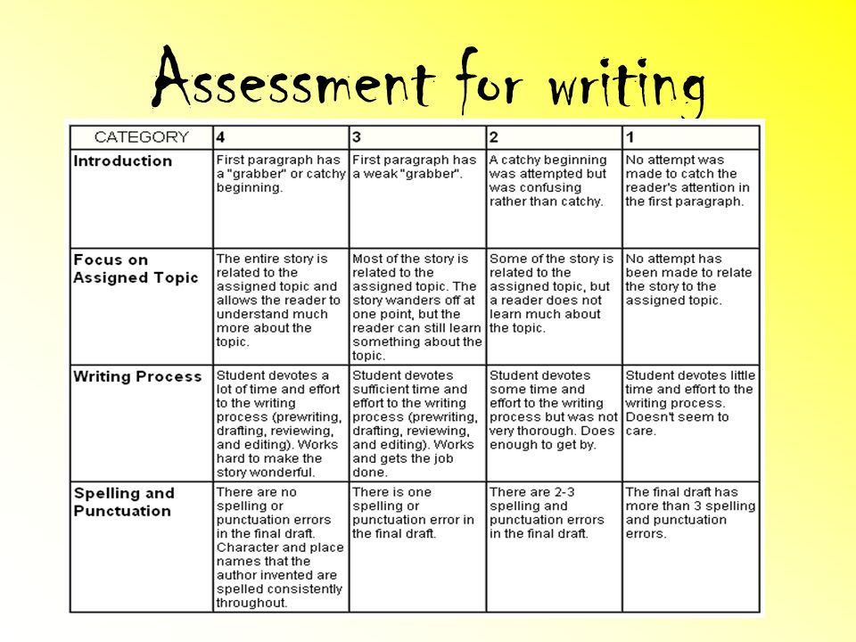 Assessment for writing