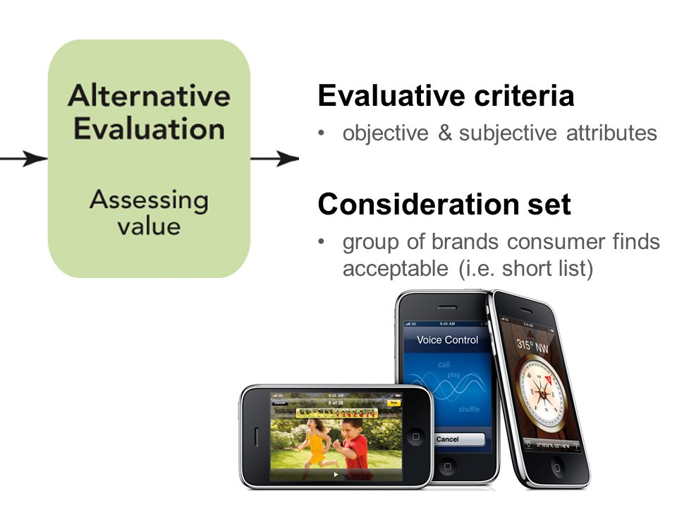 Evaluative criteria Consideration set