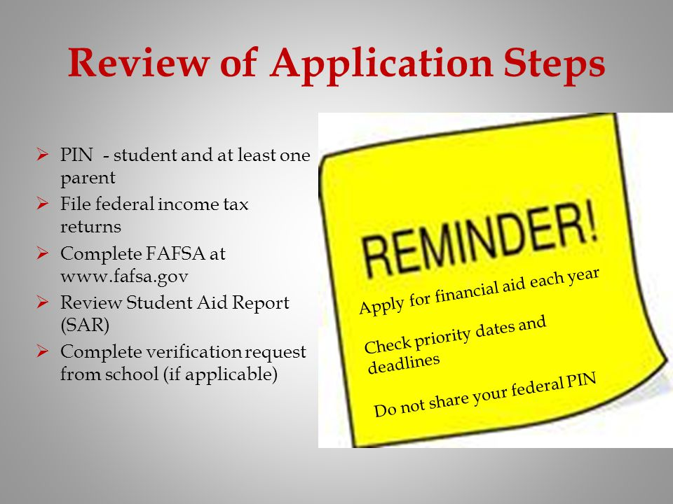 Review of Application Steps