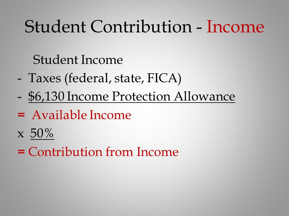 Student Contribution - Income