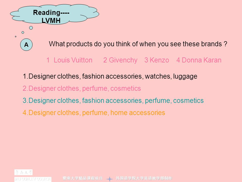 What products do you think of when you see these brands