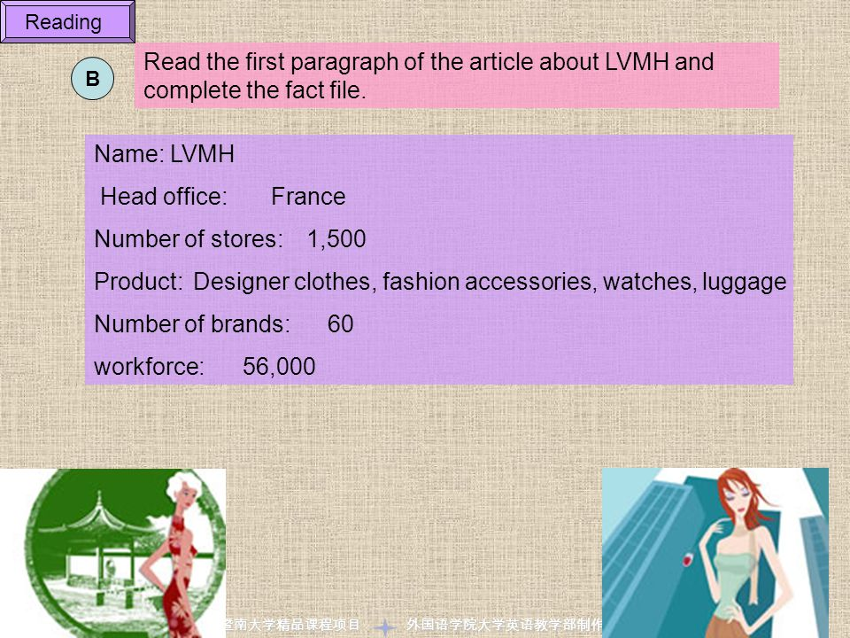 Designer clothes, fashion accessories, watches, luggage