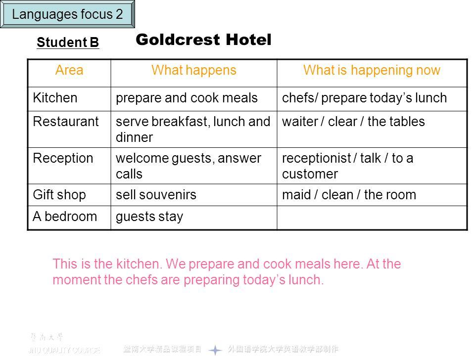 Goldcrest Hotel Languages focus 2 Student B Area What happens