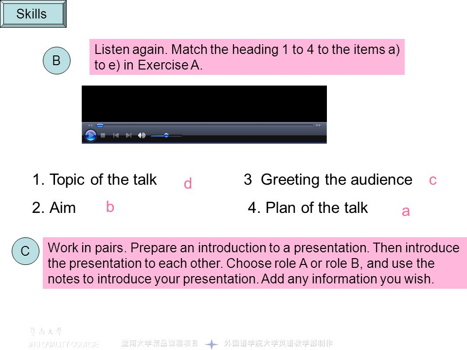 Topic of the talk 3 Greeting the audience Aim 4. Plan of the talk c d