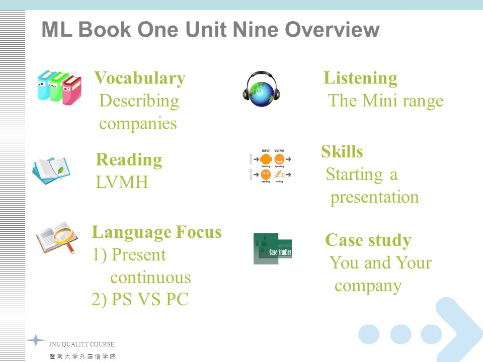 ML Book One Unit Nine Overview