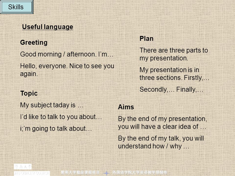 Skills Useful language. Plan. There are three parts to my presentation. My presentation is in three sections. Firstly,…