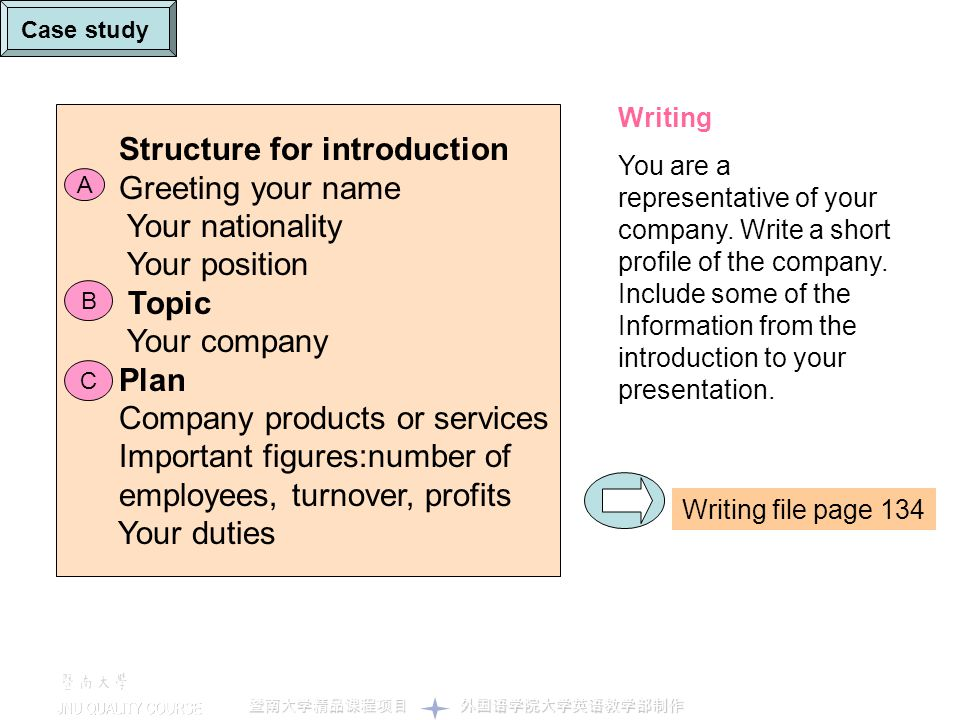 Structure for introduction Greeting your name Your nationality