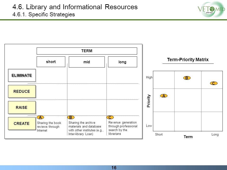 4.6. Library and Informational Resources