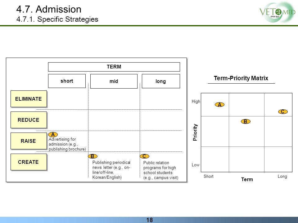 4.7. Admission 4.7.1. Specific Strategies Term-Priority Matrix TERM