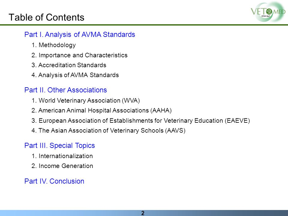 Table of Contents Part I. Analysis of AVMA Standards