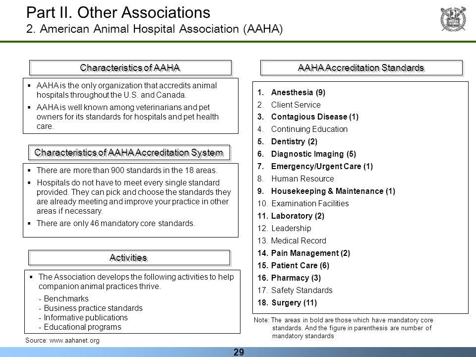 Part II. Other Associations