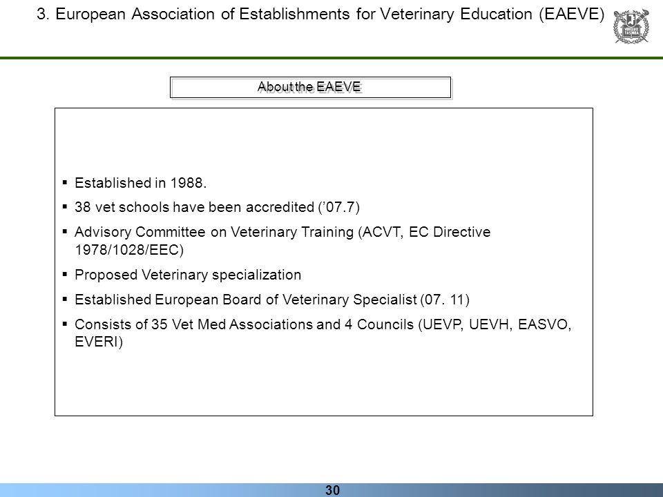 3. European Association of Establishments for Veterinary Education (EAEVE)