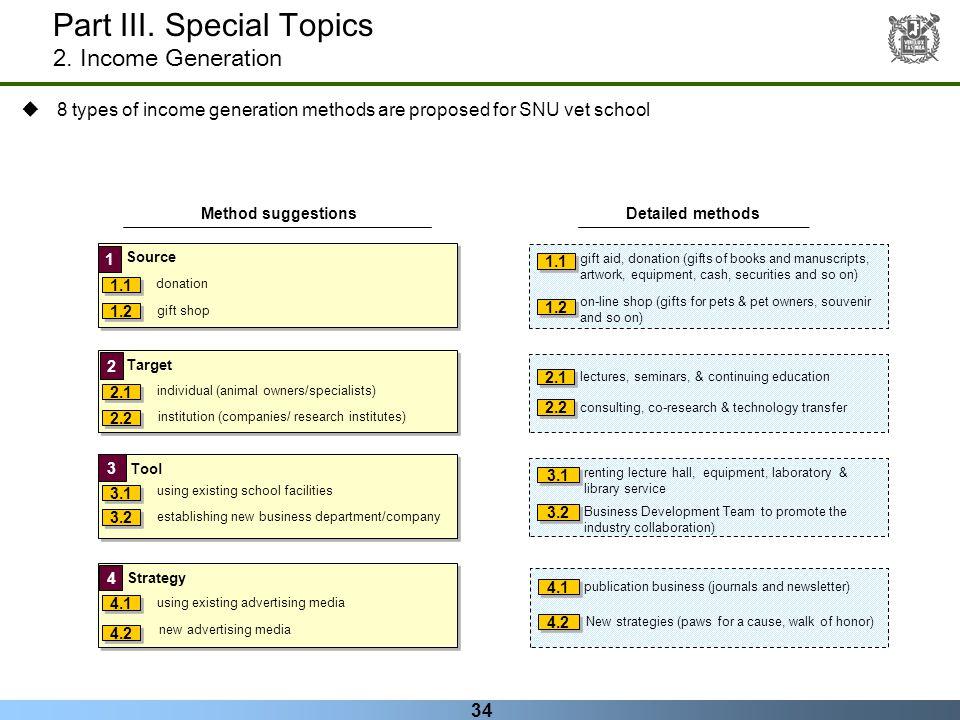 Part III. Special Topics