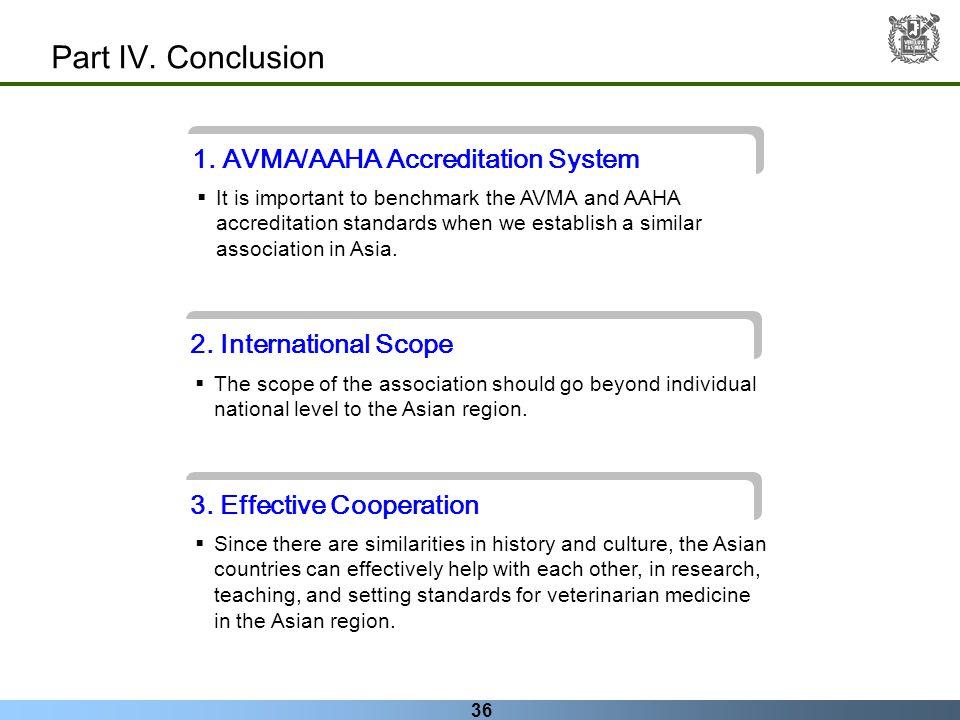 Part IV. Conclusion 1. AVMA/AAHA Accreditation System