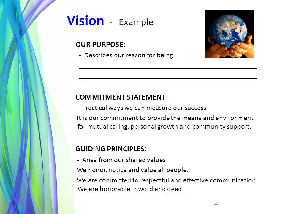 Vision - Example OUR PURPOSE: COMMITMENT STATEMENT: