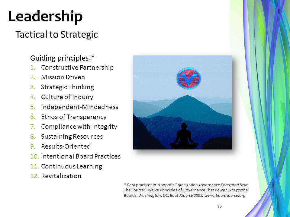 Leadership Tactical to Strategic Guiding principles:*