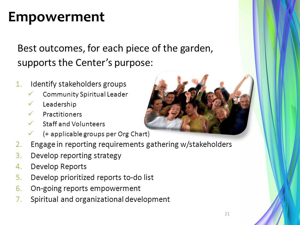 Empowerment Best outcomes, for each piece of the garden,