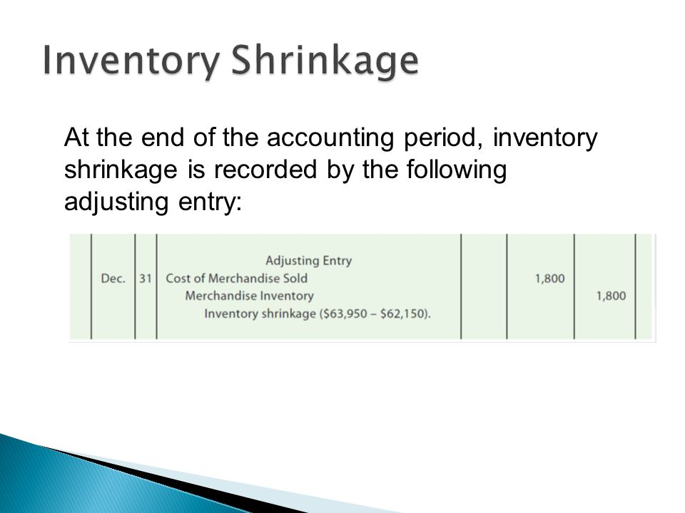 Inventory Shrinkage At the end of the accounting period, inventory shrinkage is recorded by the following adjusting entry: