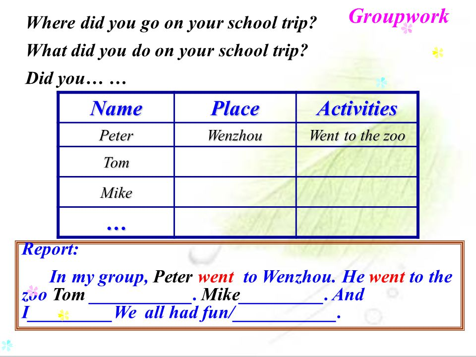 Groupwork Name Place Activities …