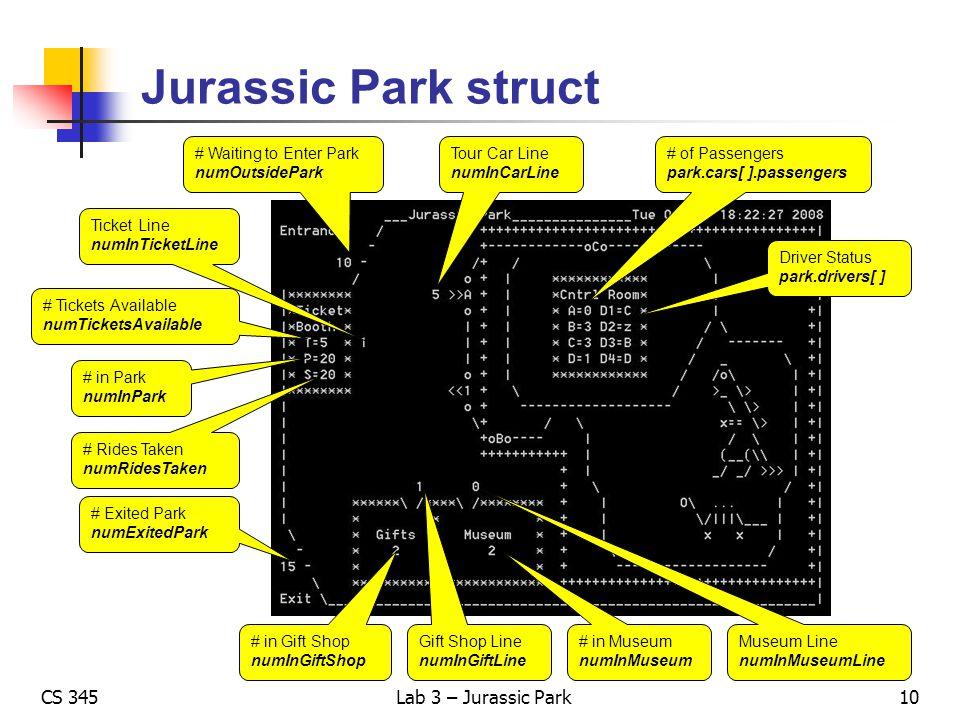 Jurassic Park struct CS 345 Lab 3 – Jurassic Park