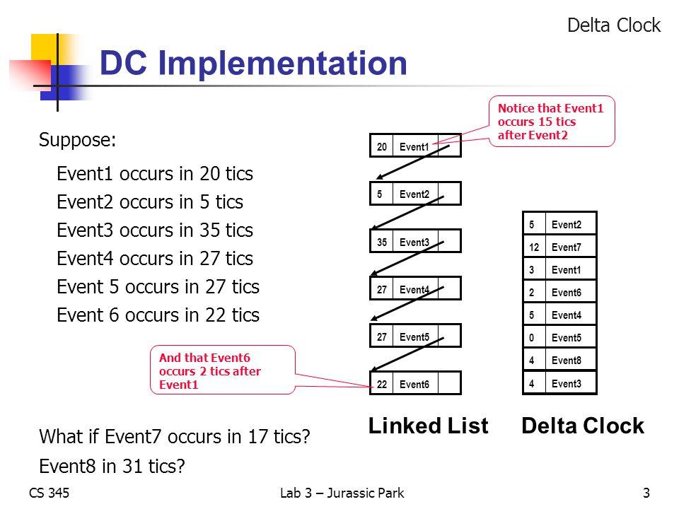 DC Implementation Linked List Delta Clock Delta Clock Suppose: