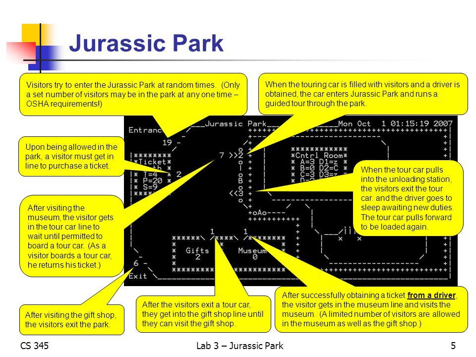 Jurassic Park CS 345 Lab 3 – Jurassic Park