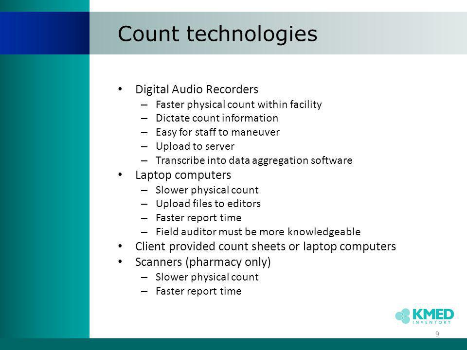 Count technologies Digital Audio Recorders Laptop computers
