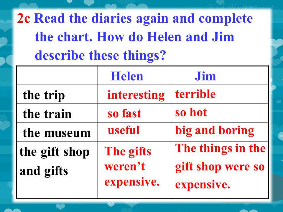 2c Read the diaries again and complete the chart. How do Helen and Jim
