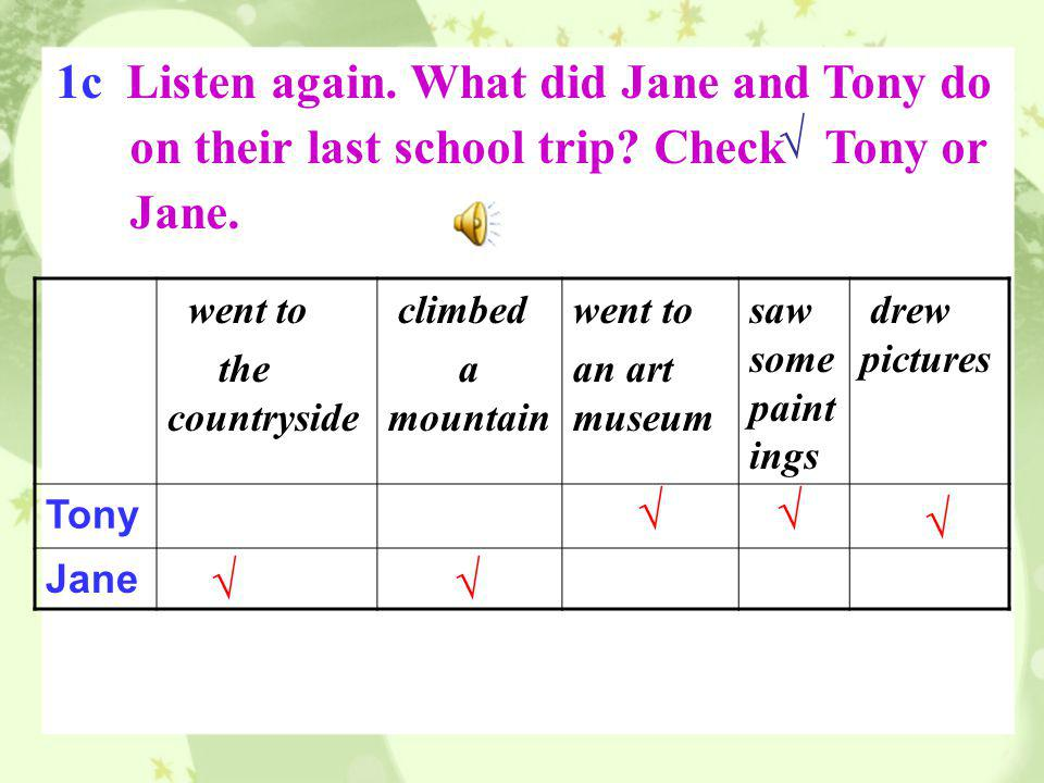 1c Listen again. What did Jane and Tony do