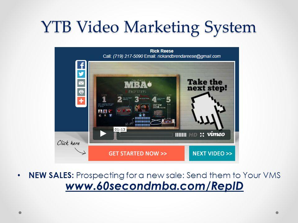 YTB Video Marketing System