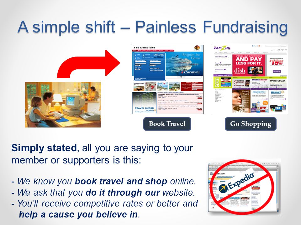 A simple shift – Painless Fundraising
