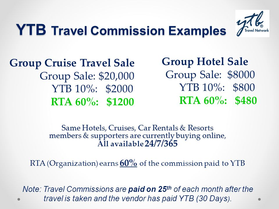 YTB Travel Commission Examples