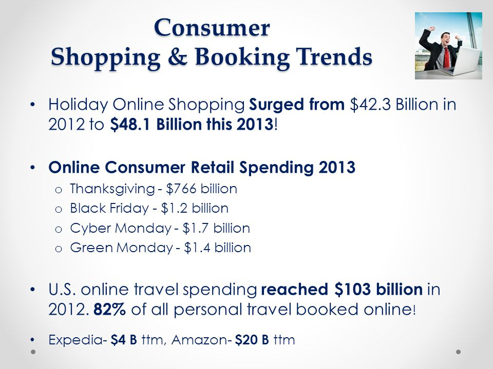 Consumer Shopping & Booking Trends